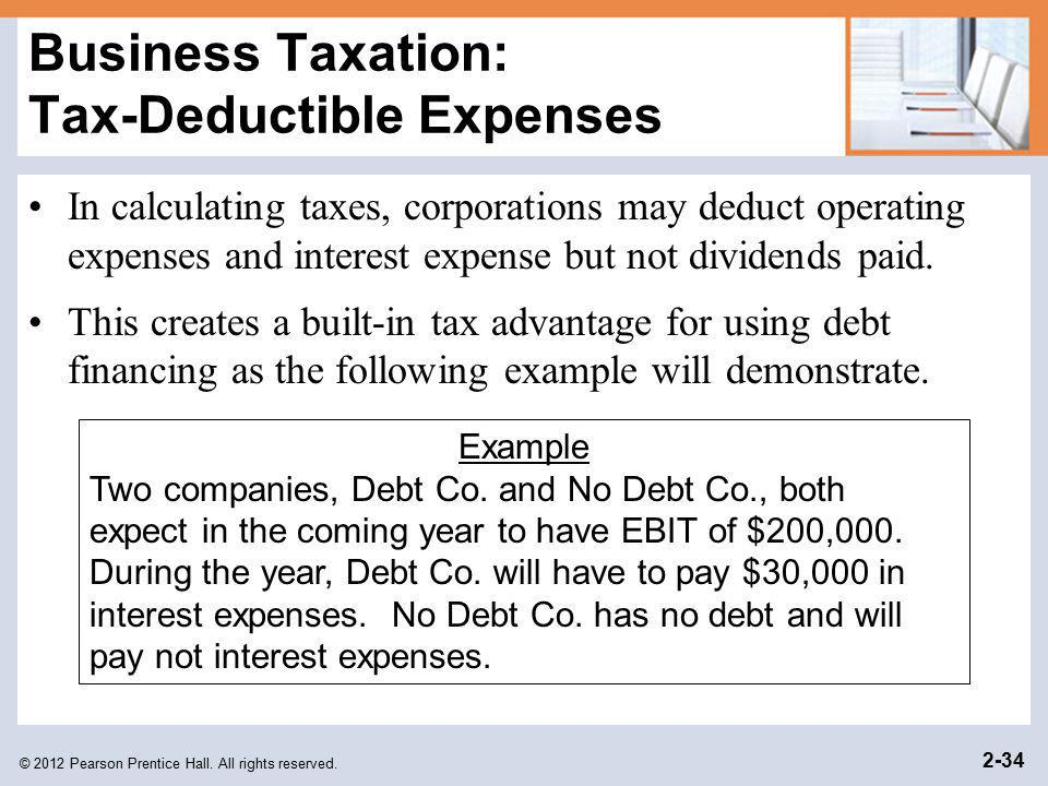 Business Taxation: Tax-Deductible Expenses