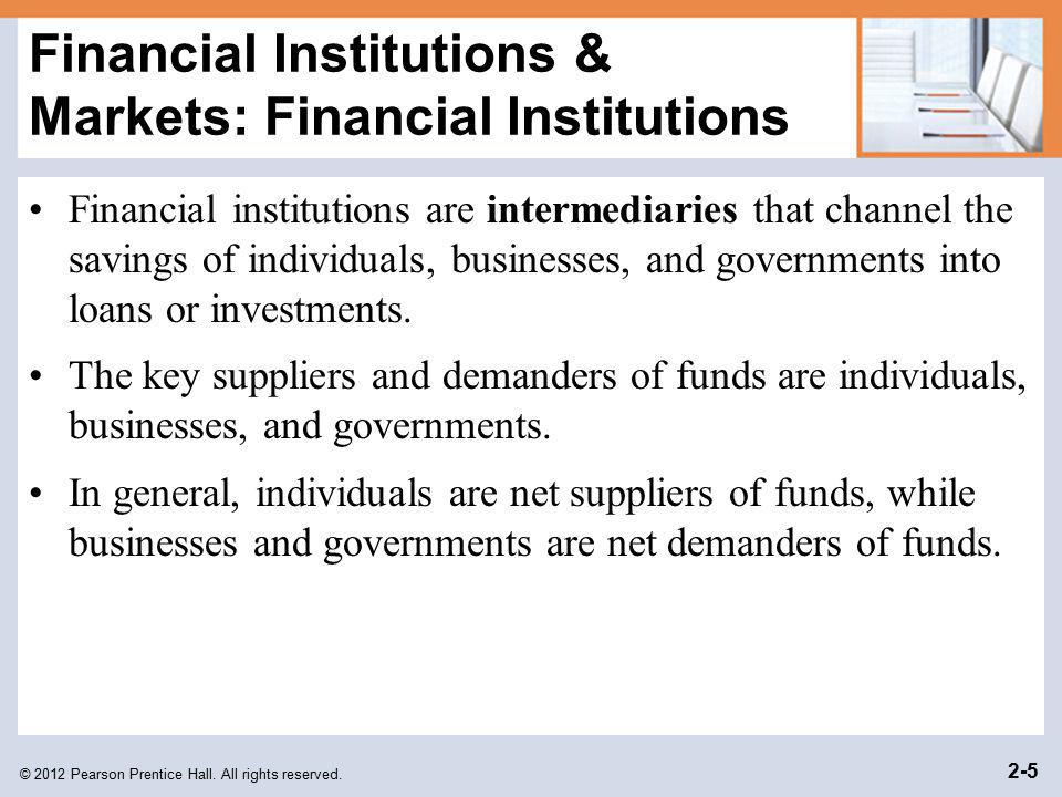 Financial Institutions & Markets: Financial Institutions