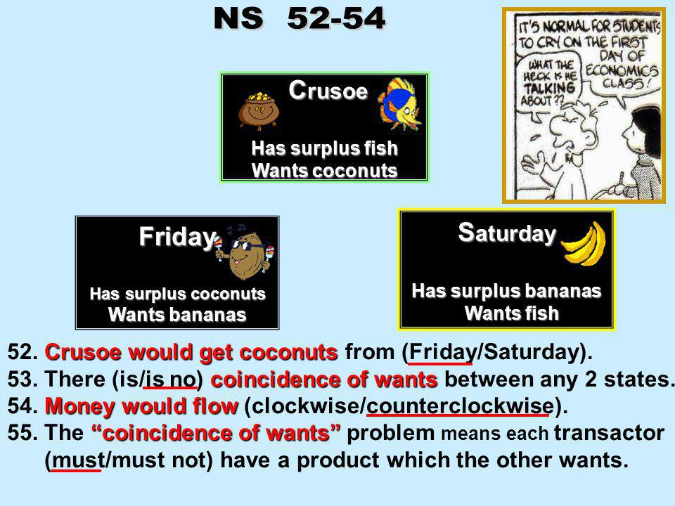 NS 52-54 Crusoe Saturday Friday