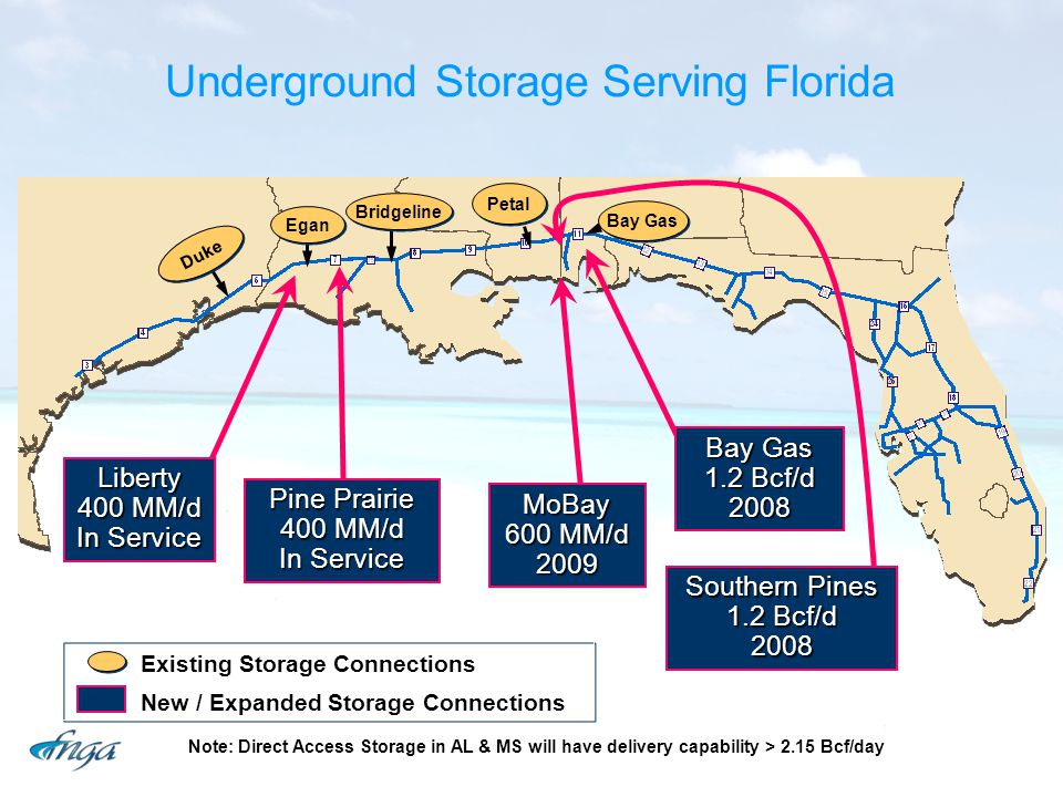 Underground Storage Serving Florida