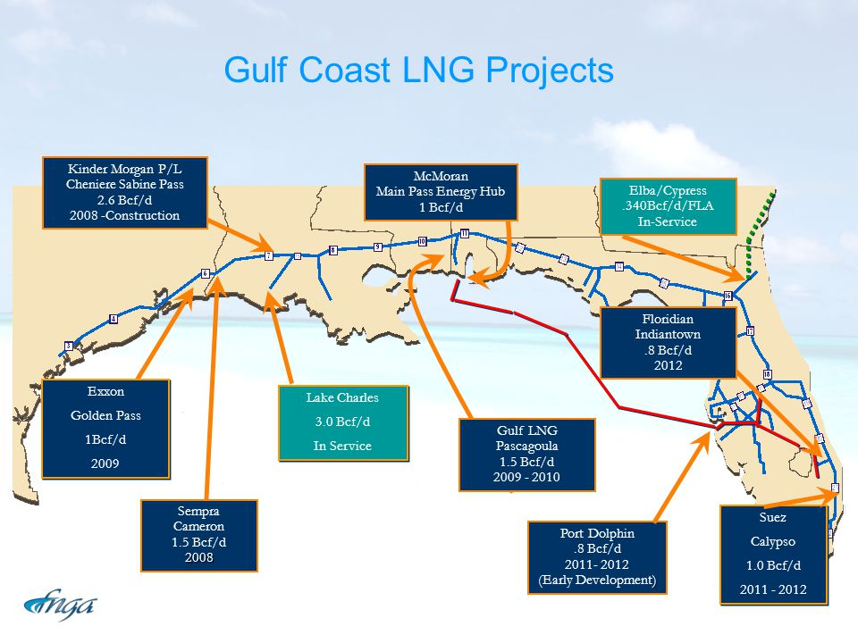 Gulf Coast LNG Projects
