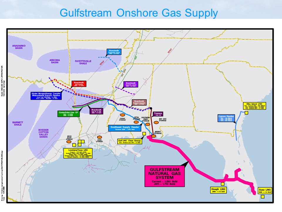 Gulfstream Onshore Gas Supply