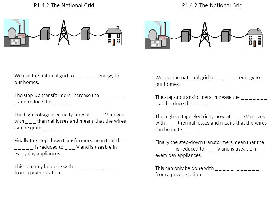 P1.4.2 The National Grid P1.4.2 The National Grid