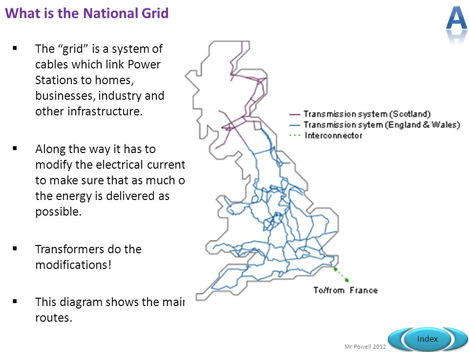 What is the National Grid