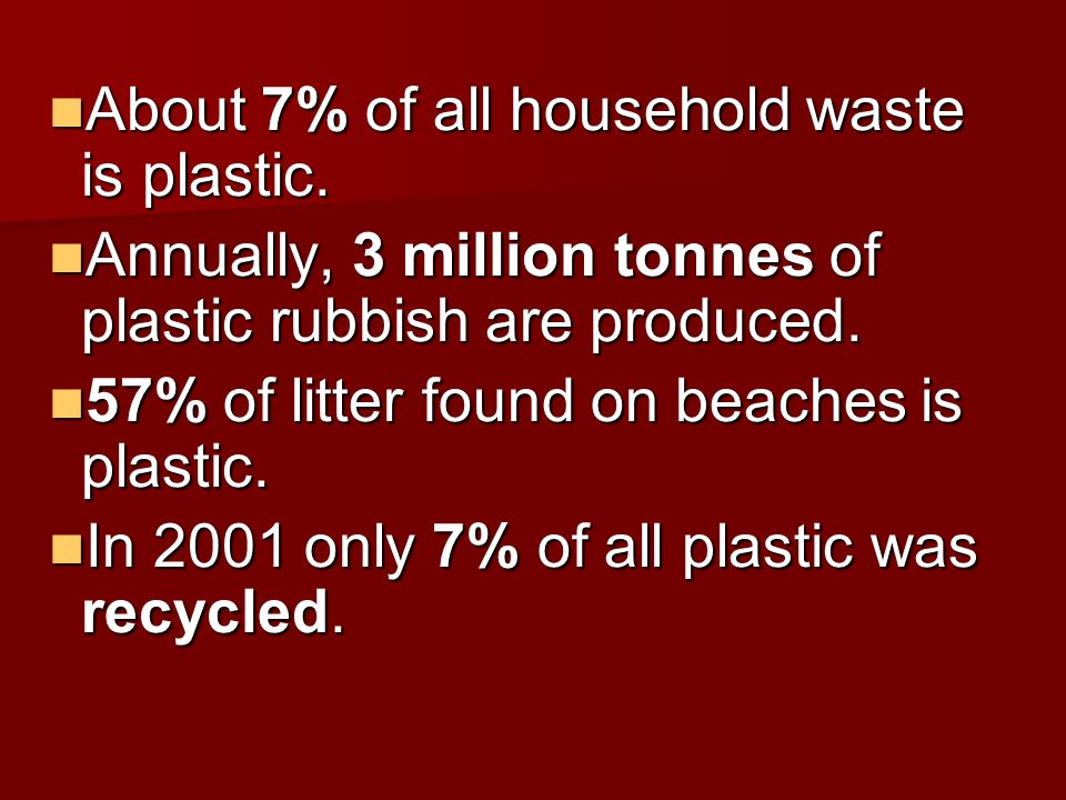 About 7% of all household waste is plastic.