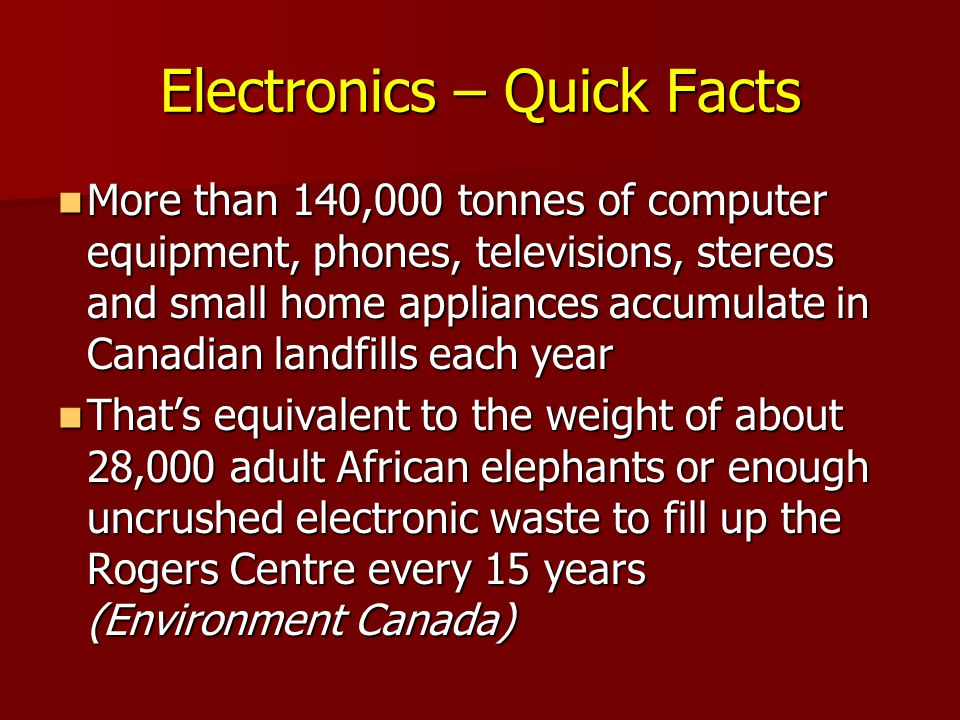 Electronics – Quick Facts