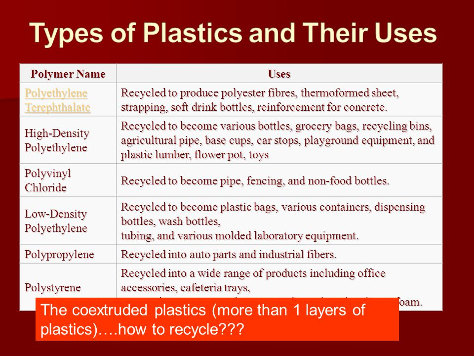 Types of Plastics and Their Uses