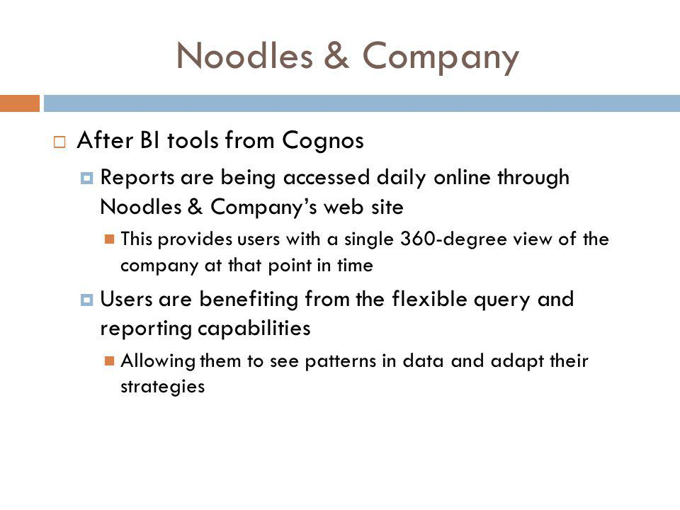 Noodles & Company After BI tools from Cognos