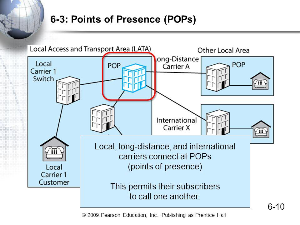 6-3: Points of Presence (POPs)