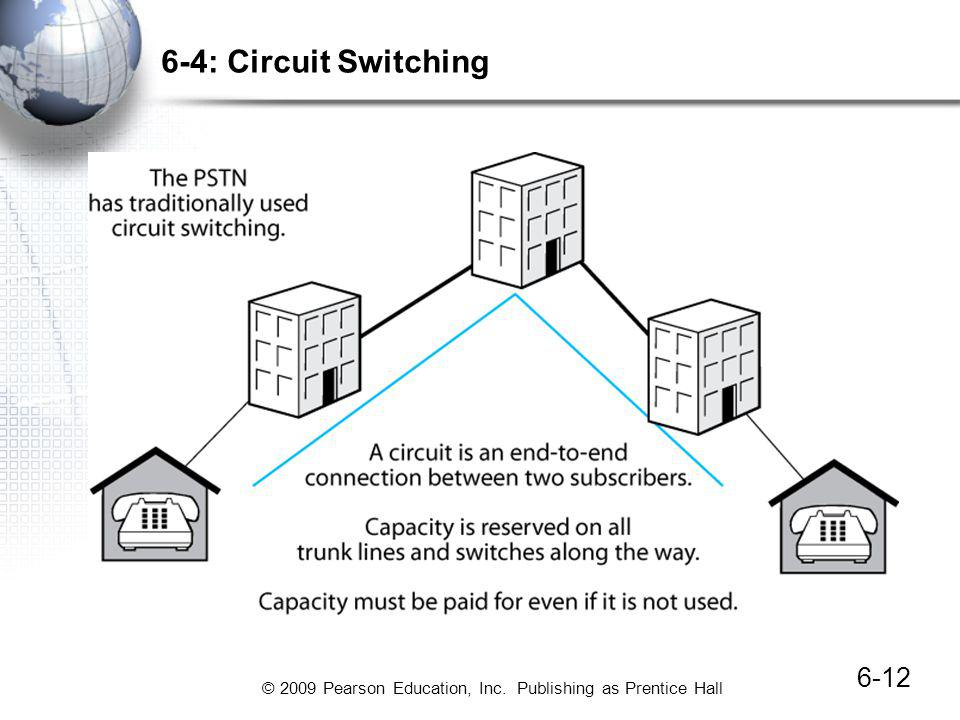 6-4: Circuit Switching <Read the text.>