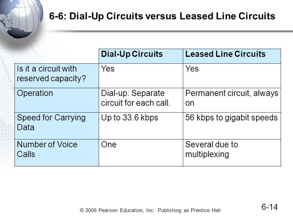6-6: Dial-Up Circuits versus Leased Line Circuits