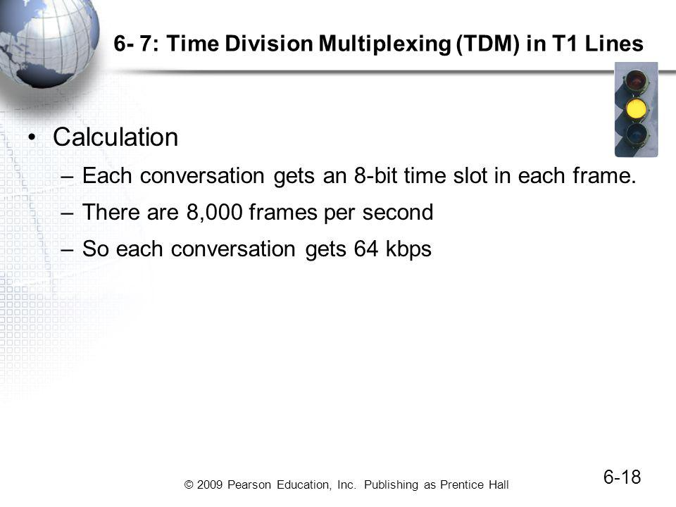 6- 7: Time Division Multiplexing (TDM) in T1 Lines