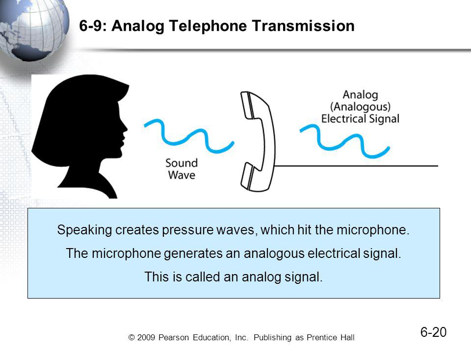 6-9: Analog Telephone Transmission