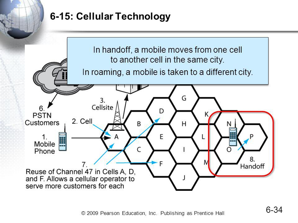 6-15: Cellular Technology