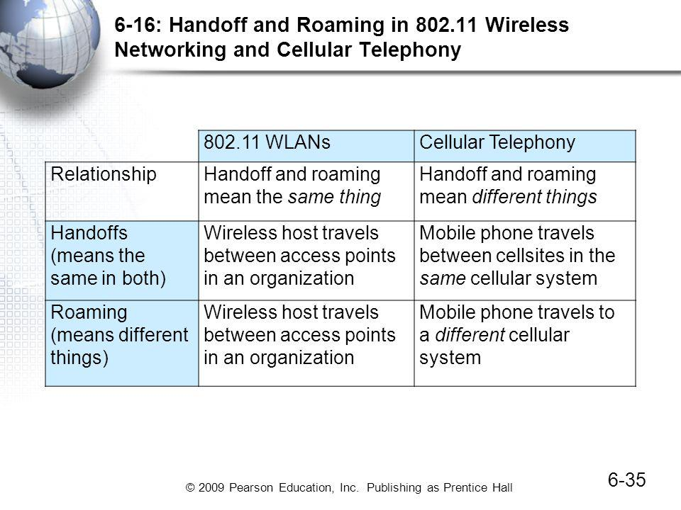 6-16: Handoff and Roaming in 802