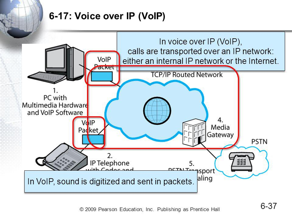 6-17: Voice over IP (VoIP) In voice over IP (VoIP),