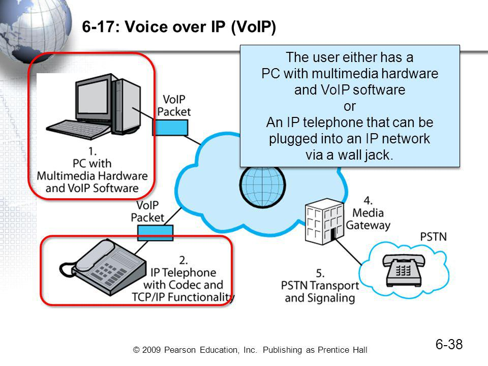 6-17: Voice over IP (VoIP) The user either has a