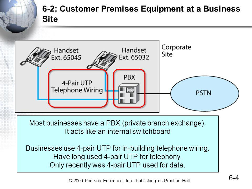 6-2: Customer Premises Equipment at a Business Site