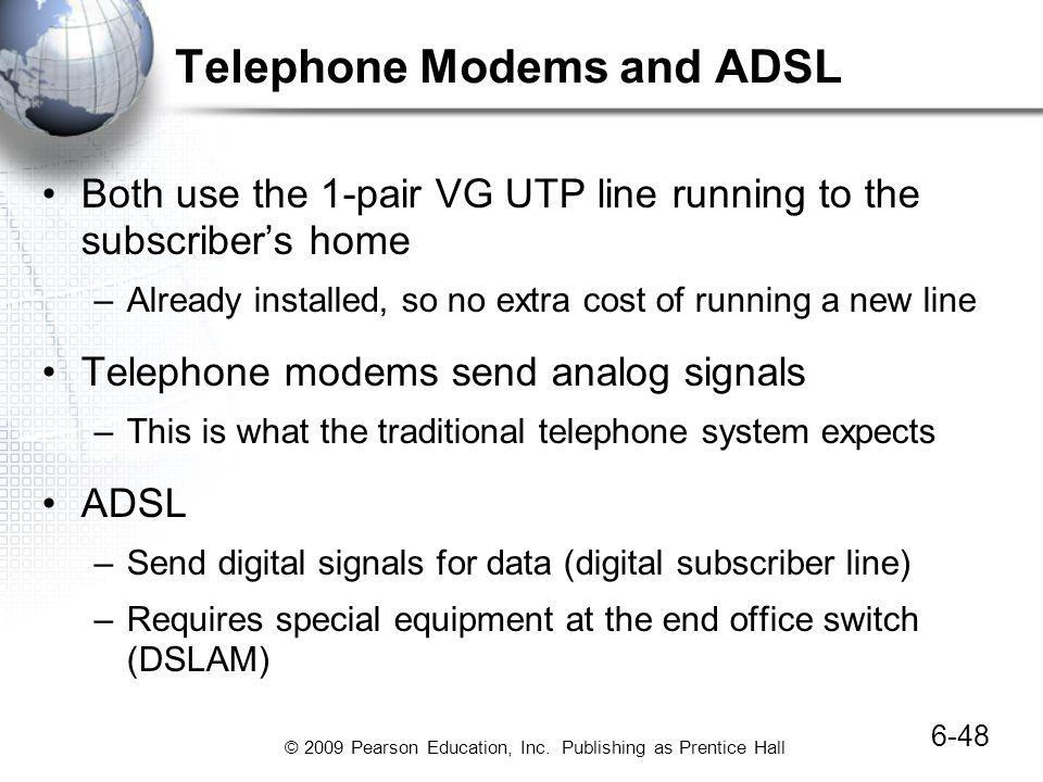 Telephone Modems and ADSL