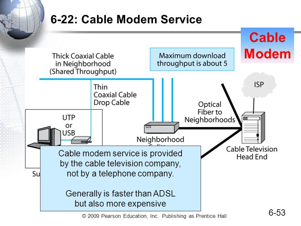 Cable Modem 6-22: Cable Modem Service Cable modem service is provided