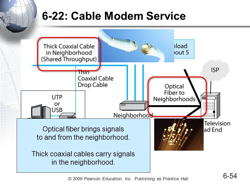 6-22: Cable Modem Service Optical fiber brings signals