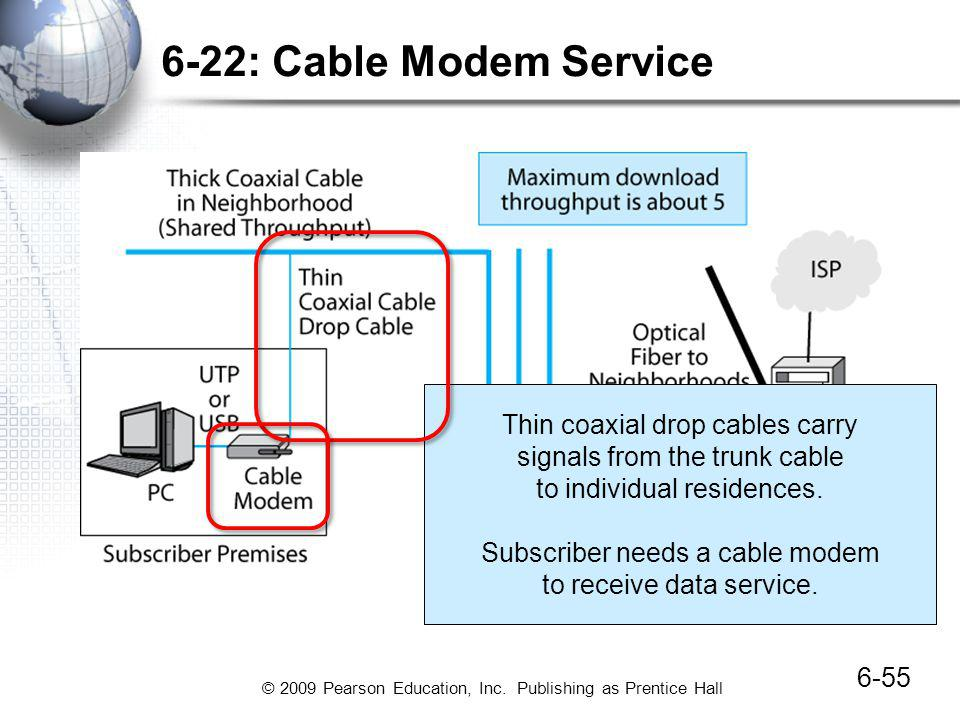 6-22: Cable Modem Service Thin coaxial drop cables carry