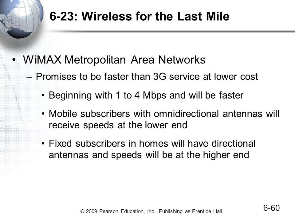 6-23: Wireless for the Last Mile