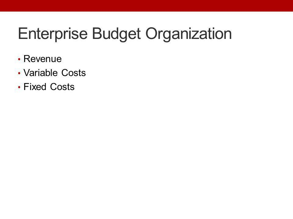 Enterprise Budget Organization