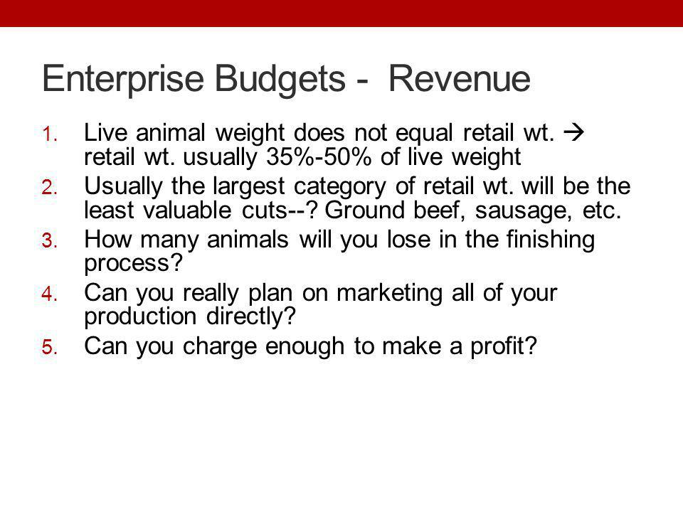 Enterprise Budgets - Revenue