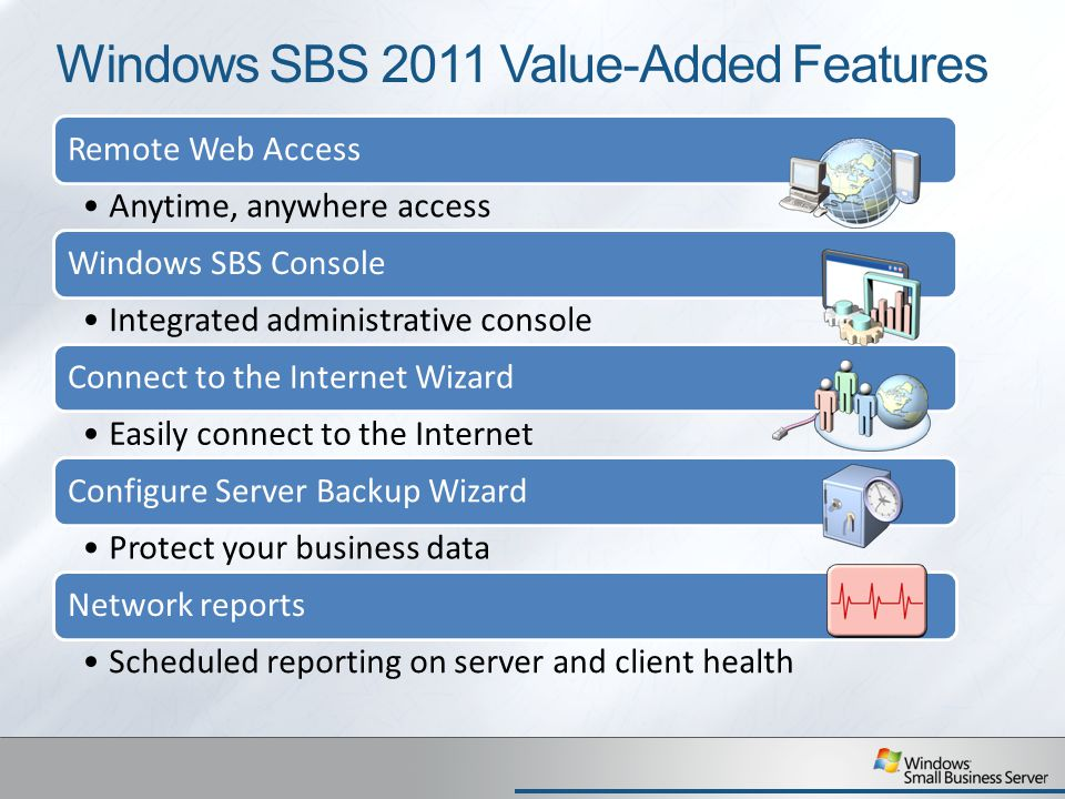 Windows SBS 2011 Value-Added Features