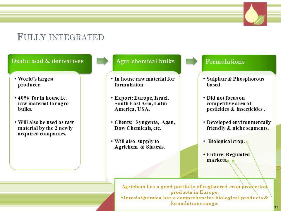 Fully integrated Oxalic acid & derivatives Agro chemical bulks