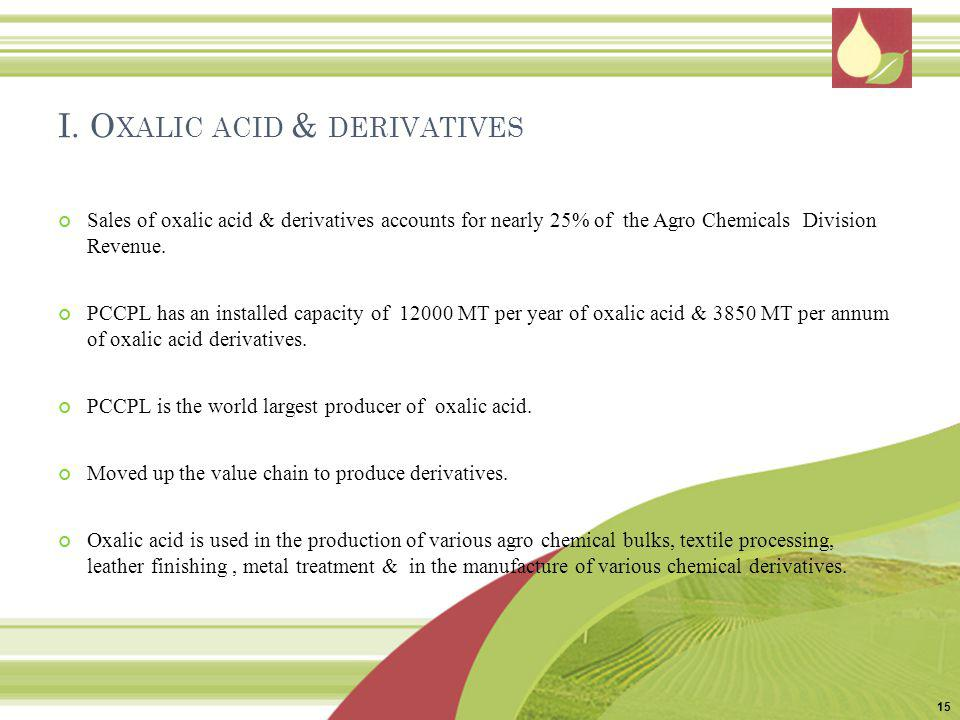I. Oxalic acid & derivatives