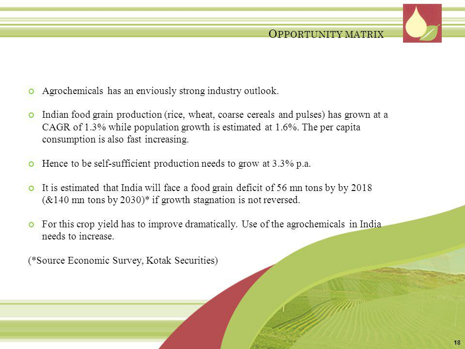 Opportunity matrix Agrochemicals has an enviously strong industry outlook.
