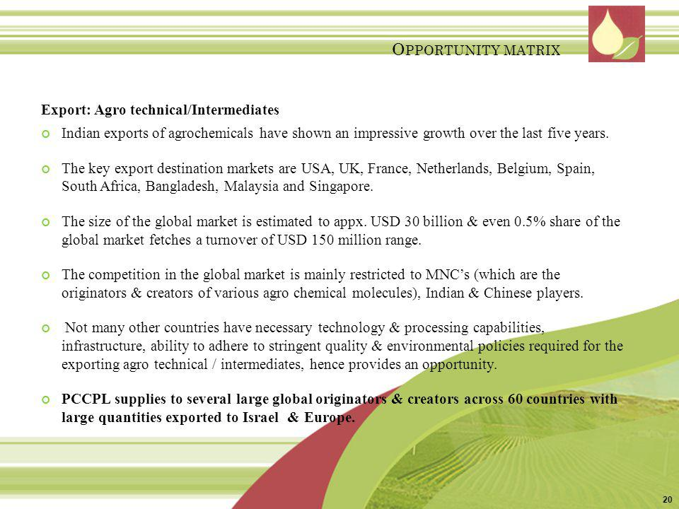 Opportunity matrix Export: Agro technical/Intermediates
