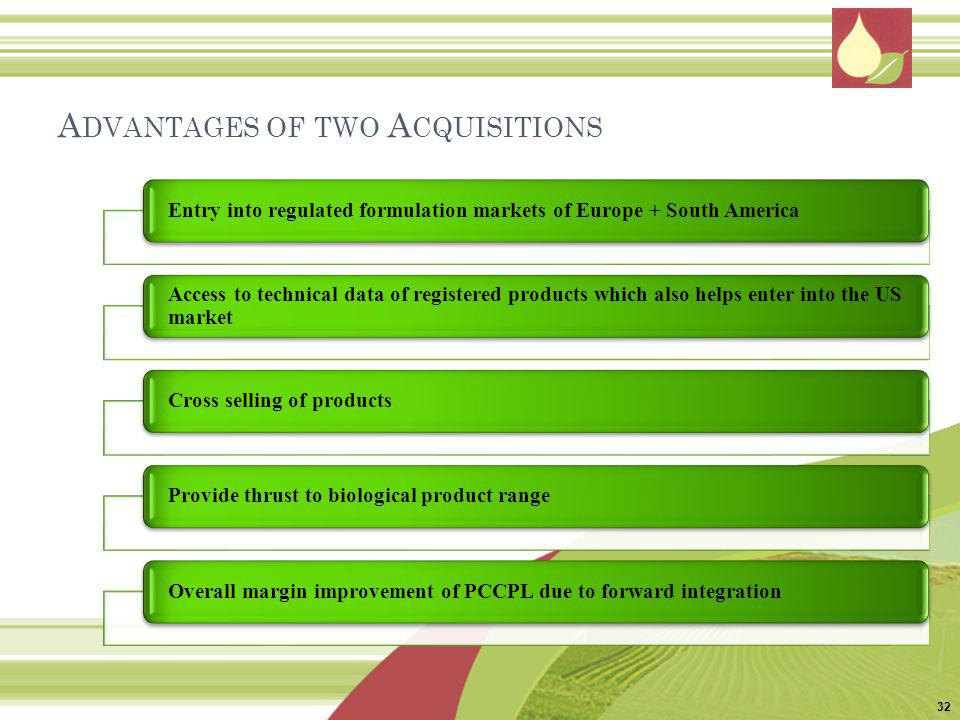 Advantages of two Acquisitions
