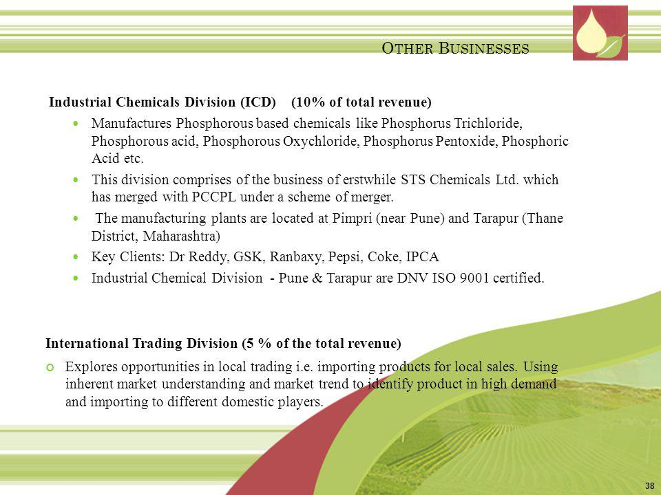 Other Businesses Industrial Chemicals Division (ICD) (10% of total revenue)