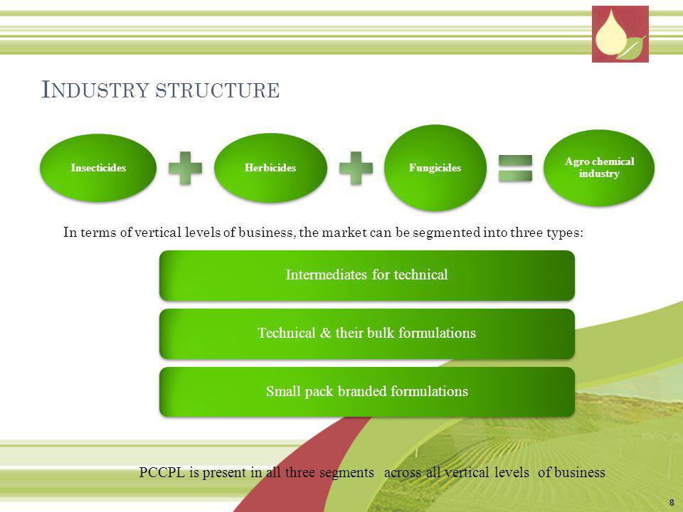 Agro chemical industry
