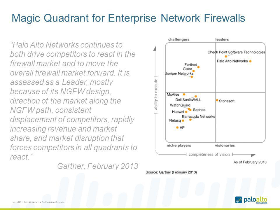 Magic Quadrant for Enterprise Network Firewalls