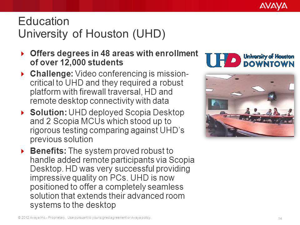 Education University of Houston (UHD)