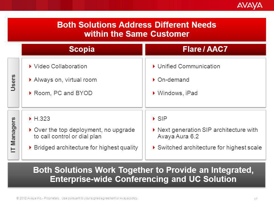 Both Solutions Address Different Needs within the Same Customer