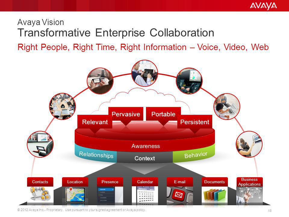 Avaya Vision Transformative Enterprise Collaboration