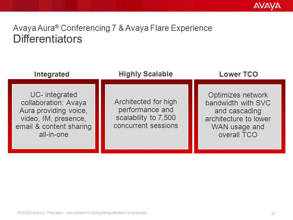 Avaya Aura® Conferencing 7 & Avaya Flare Experience Differentiators
