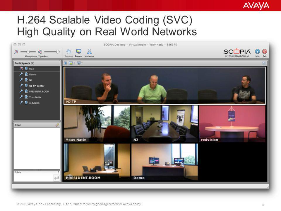 H.264 Scalable Video Coding (SVC) High Quality on Real World Networks