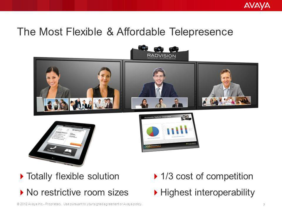 The Most Flexible & Affordable Telepresence