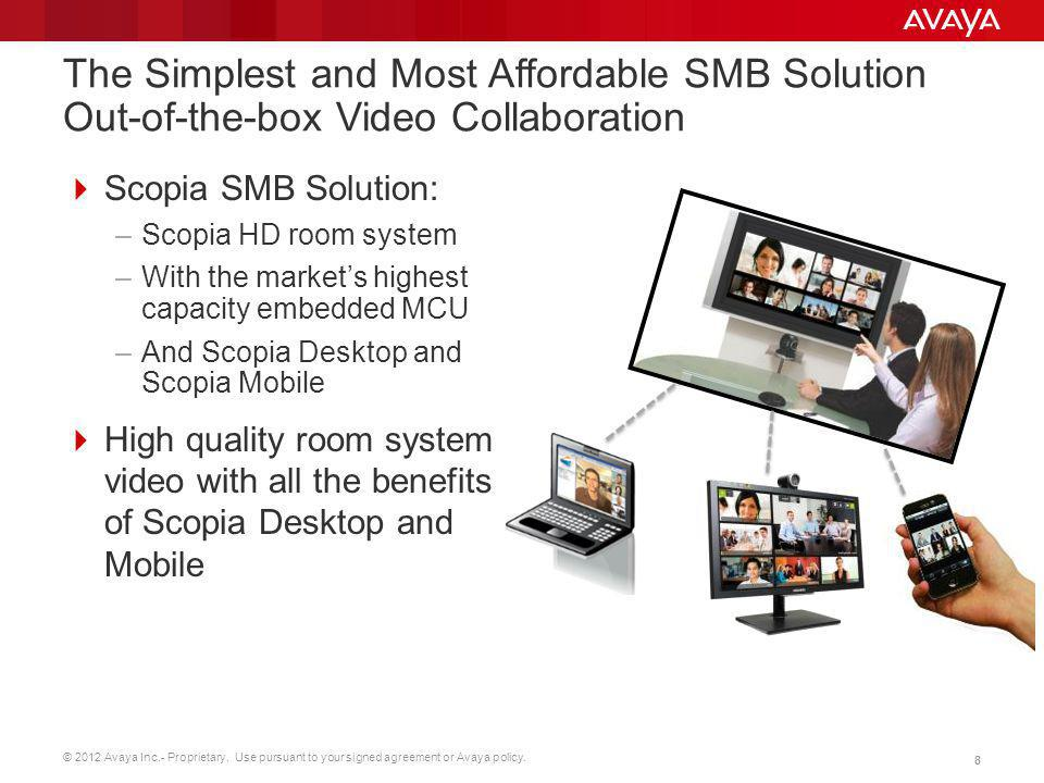 The Simplest and Most Affordable SMB Solution Out-of-the-box Video Collaboration