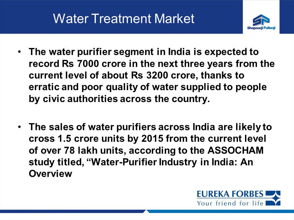 Water Treatment Market