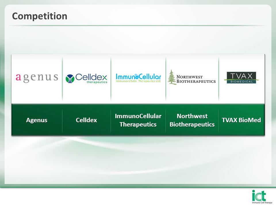 ImmunoCellular Therapeutics Northwest Biotherapeutics