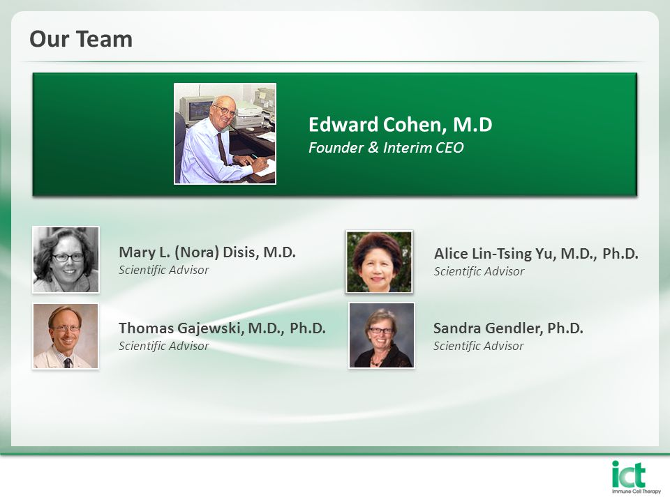 Our Team Edward Cohen, M.D Founder & Interim CEO