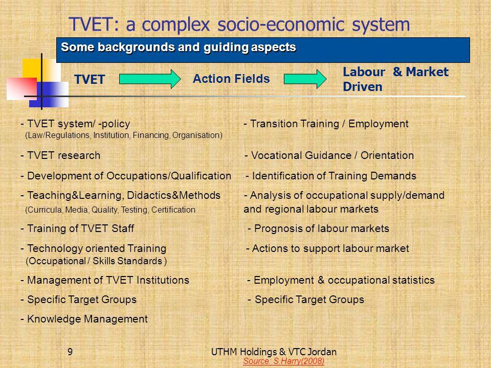 TVET: a complex socio-economic system