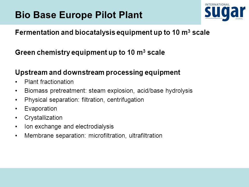 Bio Base Europe Pilot Plant